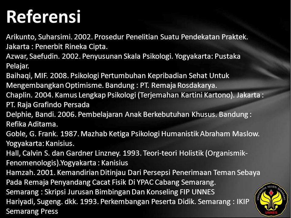 Referensi Arikunto, Suharsimi. 2002. Prosedur Penelitian Suatu Pendekatan Praktek. Jakarta : Penerbit Rineka Cipta. Azwar, Saefudin. 2002. Penyusunan