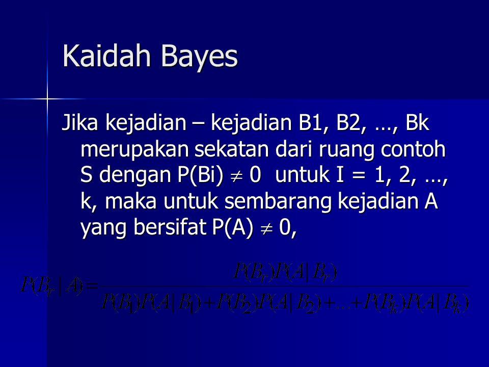 Kaidah Bayes Jika kejadian – kejadian B1, B2, …, Bk merupakan sekatan dari ruang contoh S dengan P(Bi)  0 untuk I = 1, 2, …, k, maka untuk sembarang