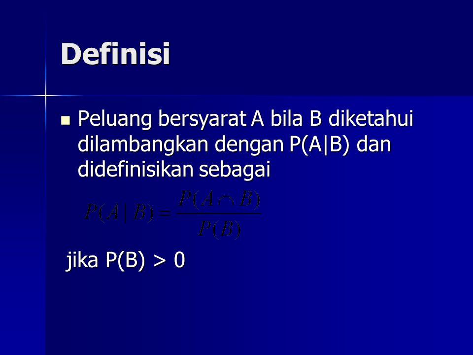 Definisi Peluang bersyarat A bila B diketahui dilambangkan dengan P(A|B) dan didefinisikan sebagai Peluang bersyarat A bila B diketahui dilambangkan d