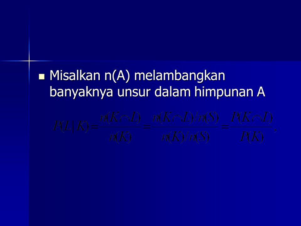 Misalkan n(A) melambangkan banyaknya unsur dalam himpunan A Misalkan n(A) melambangkan banyaknya unsur dalam himpunan A