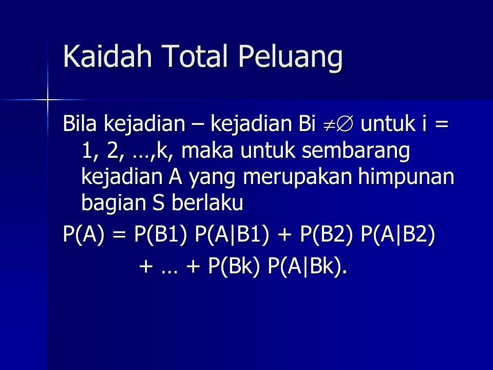 Contoh 1 Tiga wakil partai A, B dan C mencalonkan diri sebagai presiden.