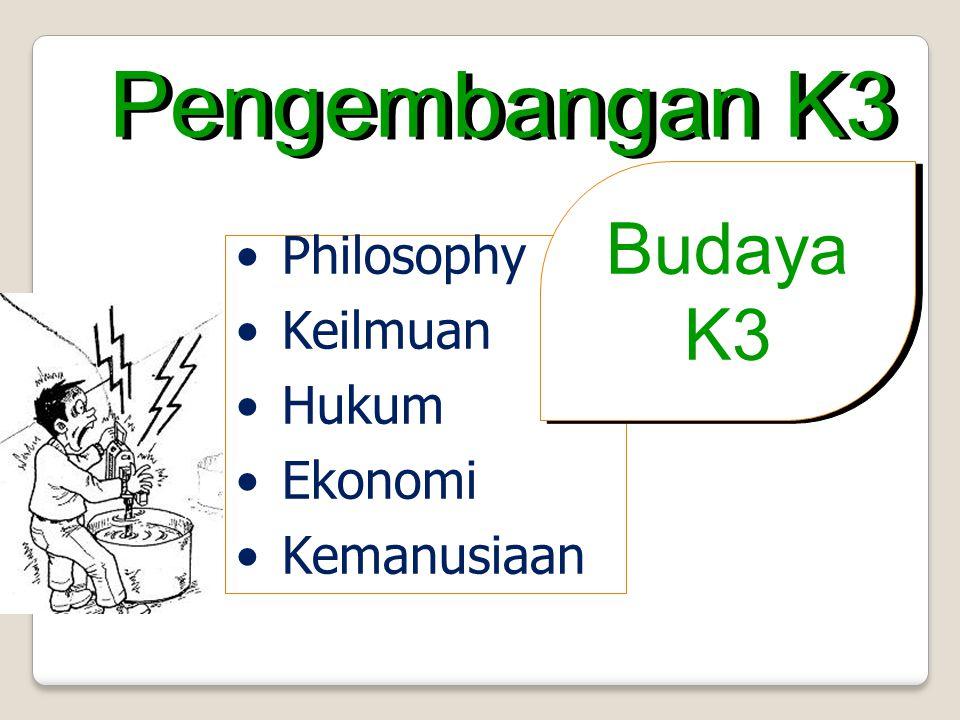 Philosophy Keilmuan Hukum Ekonomi Kemanusiaan Pengembangan K3 Budaya K3 Budaya K3