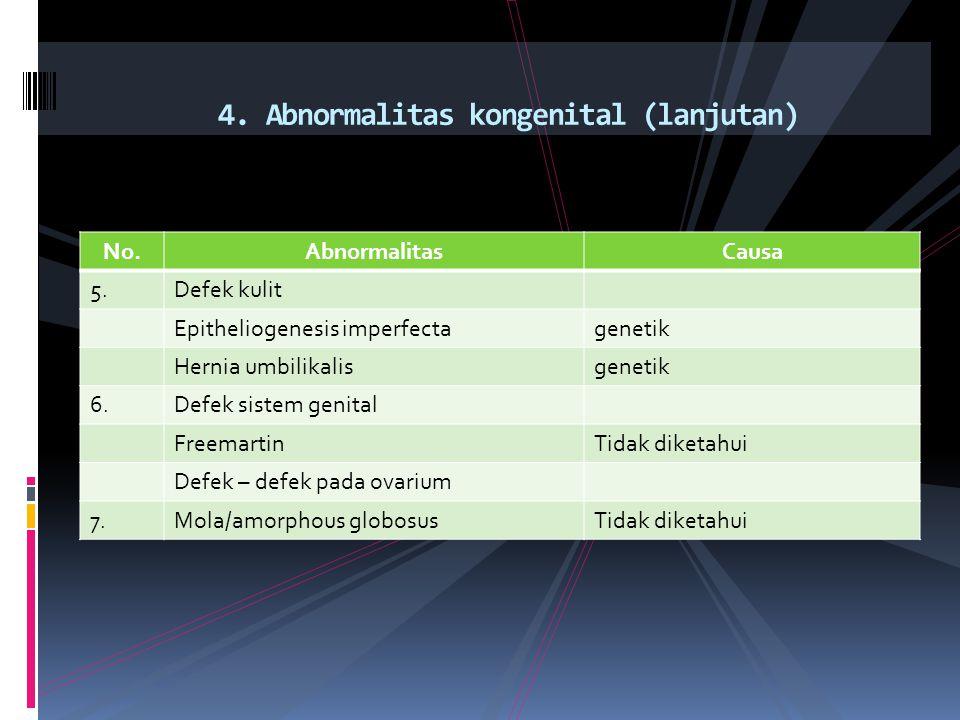 4. Abnormalitas kongenital (lanjutan) No.AbnormalitasCausa 5.Defek kulit Epitheliogenesis imperfectagenetik Hernia umbilikalisgenetik 6.Defek sistem g
