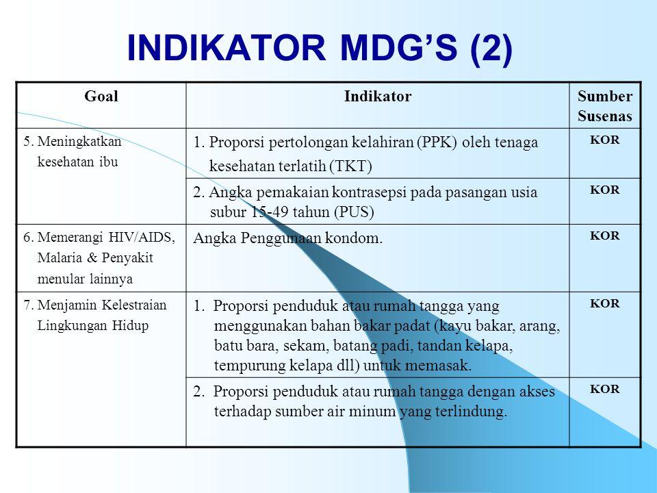 INDIKATOR MDG'S (2) GoalIndikatorSumber Susenas 5. Meningkatkan kesehatan ibu 1. Proporsi pertolongan kelahiran (PPK) oleh tenaga kesehatan terlatih (
