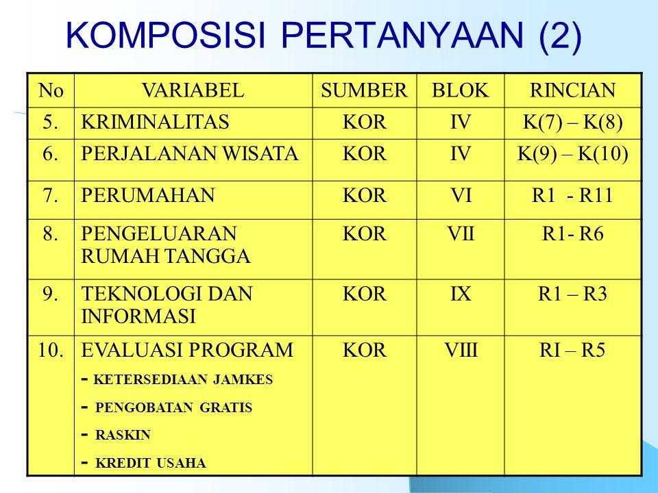 KOMPOSISI PERTANYAAN (2) NoVARIABELSUMBERBLOKRINCIAN 5.KRIMINALITASKORIVK(7) – K(8) 6.PERJALANAN WISATAKORIVK(9) – K(10) 7.PERUMAHANKORVIR1 - R11 8.PE