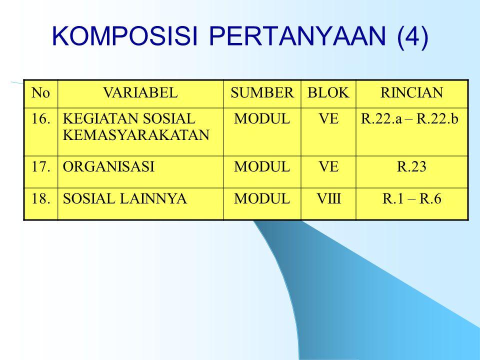 KOMPOSISI PERTANYAAN (4) NoVARIABELSUMBERBLOKRINCIAN 16.KEGIATAN SOSIAL KEMASYARAKATAN MODULVER.22.a – R.22.b 17.ORGANISASIMODULVER.23 18.SOSIAL LAINN