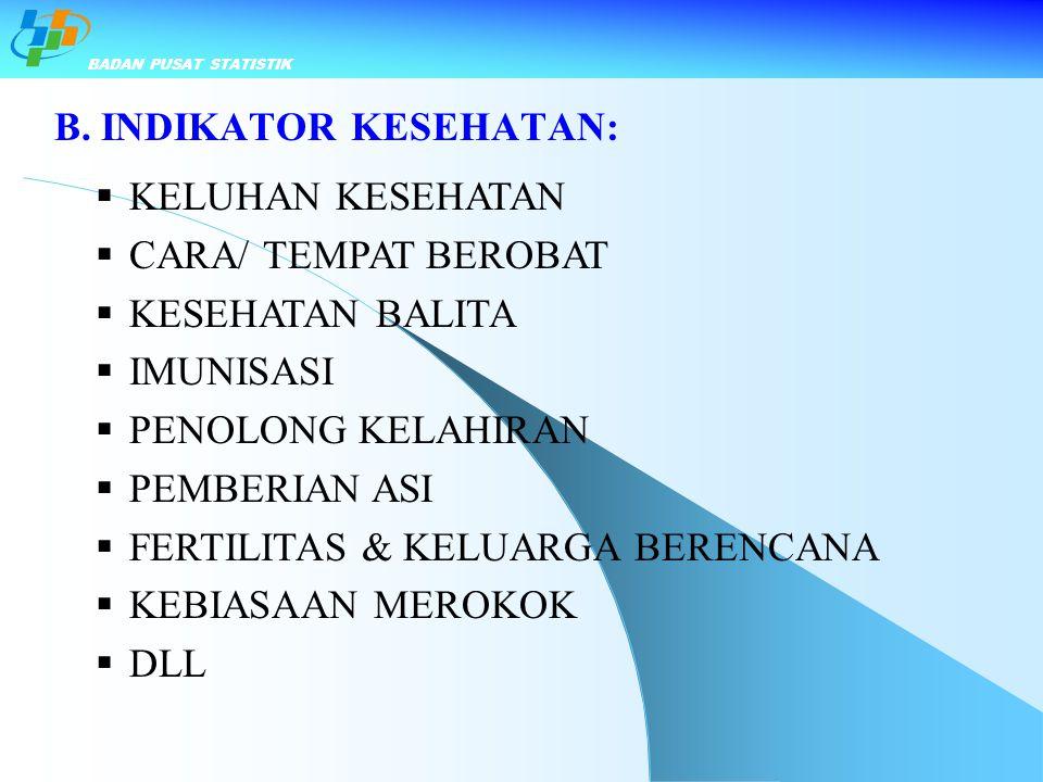 KOMPOSISI PERTANYAAN (4) NoVARIABELSUMBERBLOKRINCIAN 16.KEGIATAN SOSIAL KEMASYARAKATAN MODULVER.22.a – R.22.b 17.ORGANISASIMODULVER.23 18.SOSIAL LAINNYAMODULVIIIR.1 – R.6