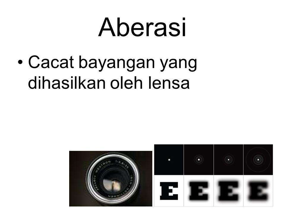Aberasi Cacat bayangan yang dihasilkan oleh lensa 8