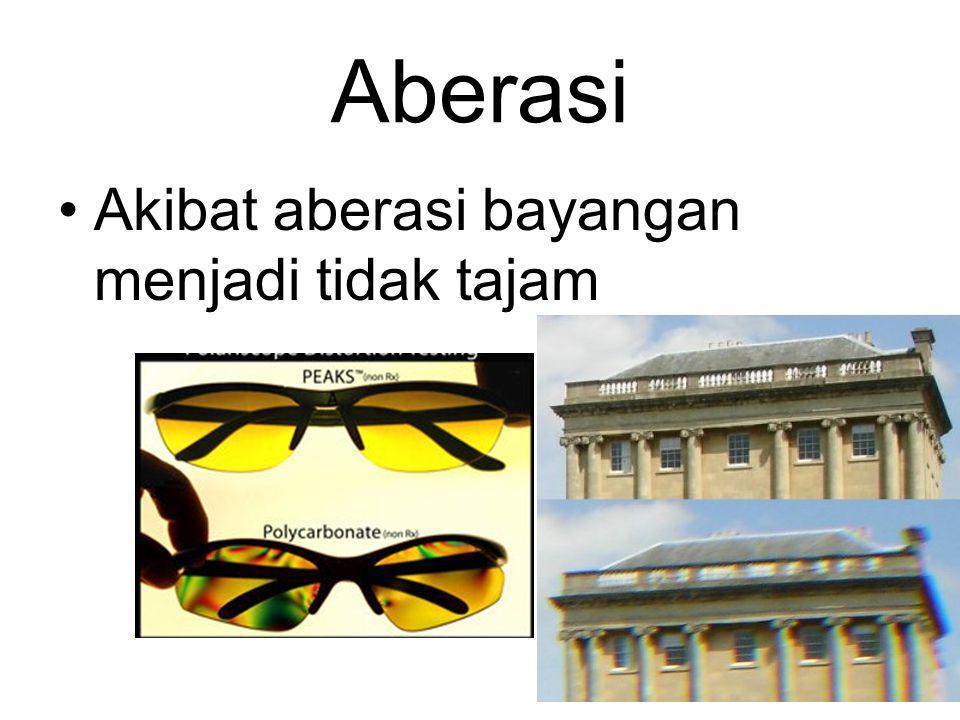 Mengapa Aberasi? Ketidakmampuan lensa untuk memfokuskan semua sinar pada satu titik 10