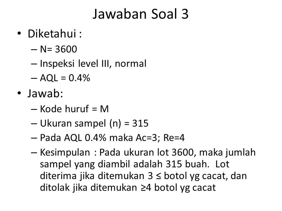 Jawaban Soal 3 Diketahui : – N= 3600 – Inspeksi level III, normal – AQL = 0.4% Jawab: – Kode huruf = M – Ukuran sampel (n) = 315 – Pada AQL 0.4% maka
