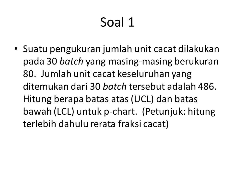 Jawaban soal 1 Diketahui : –  NP = 486 – N= 30 batch n= 80 unit Ditanya: UCL dan LCL p chart .