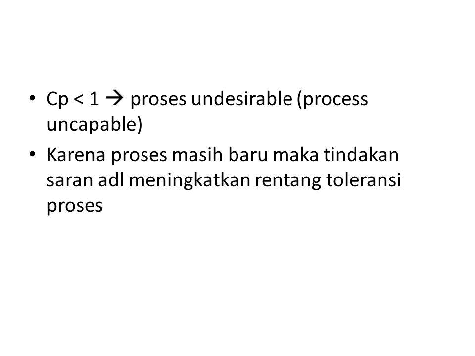 Cp < 1  proses undesirable (process uncapable) Karena proses masih baru maka tindakan saran adl meningkatkan rentang toleransi proses