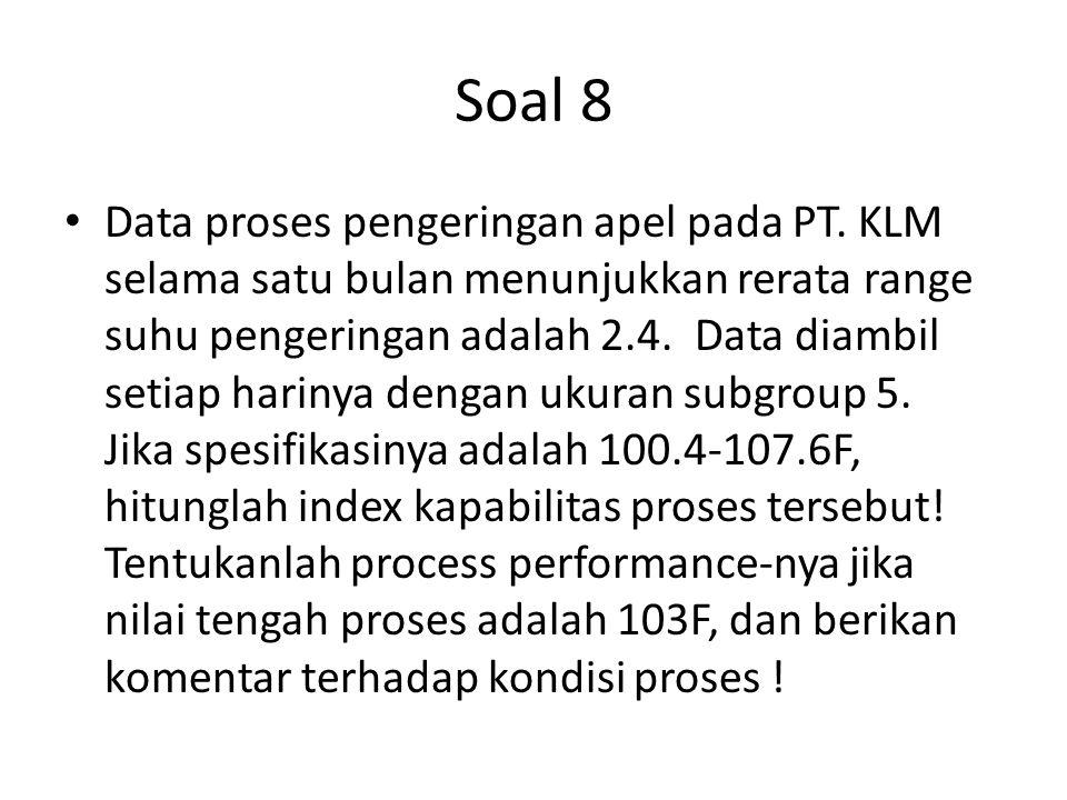 Soal 8 Data proses pengeringan apel pada PT. KLM selama satu bulan menunjukkan rerata range suhu pengeringan adalah 2.4. Data diambil setiap harinya d