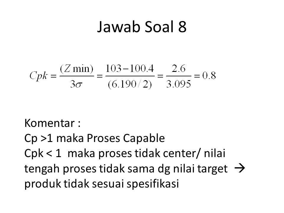 Jawab Soal 8 Komentar : Cp >1 maka Proses Capable Cpk < 1 maka proses tidak center/ nilai tengah proses tidak sama dg nilai target  produk tidak sesu