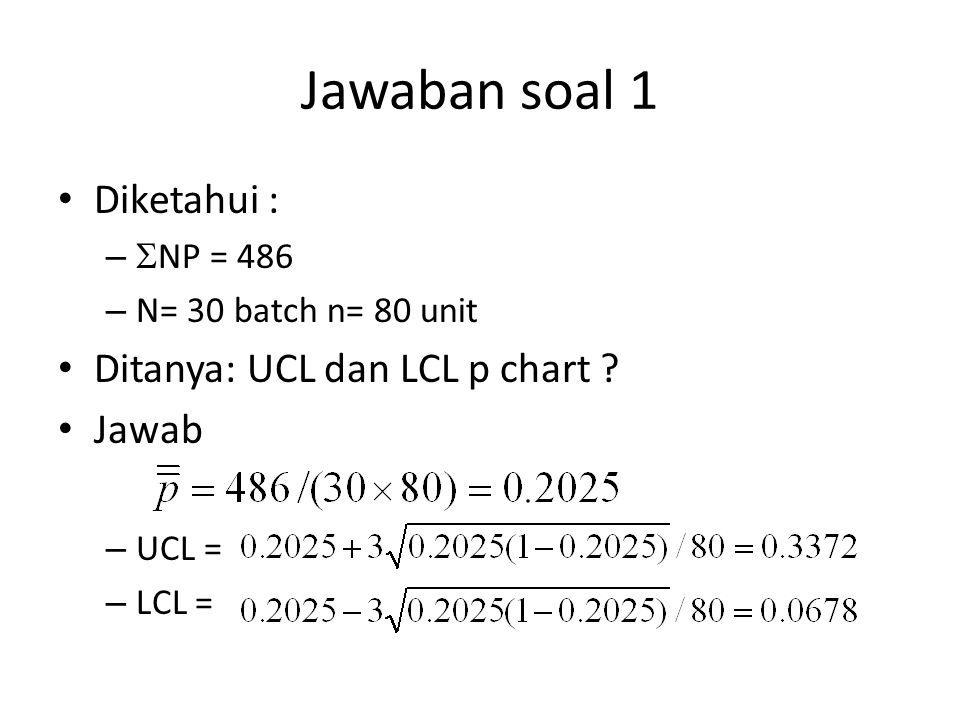 Jawaban soal 1 Diketahui : –  NP = 486 – N= 30 batch n= 80 unit Ditanya: UCL dan LCL p chart ? Jawab – UCL = – LCL =