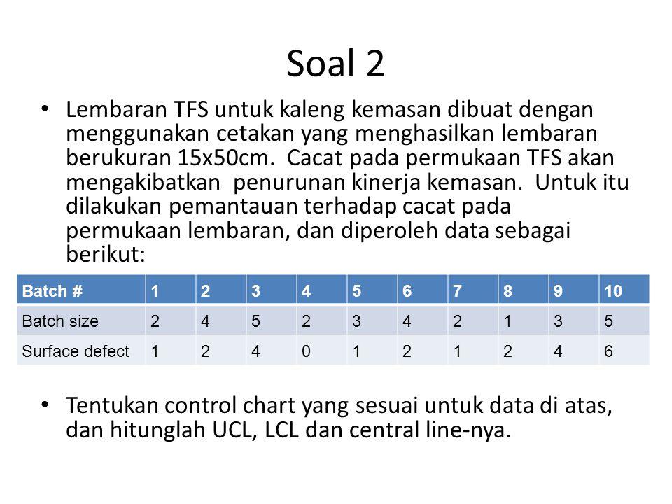 Soal 2 Lembaran TFS untuk kaleng kemasan dibuat dengan menggunakan cetakan yang menghasilkan lembaran berukuran 15x50cm. Cacat pada permukaan TFS akan