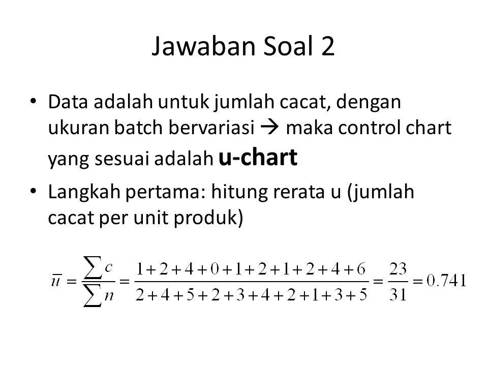 Jawaban Soal 2 Data adalah untuk jumlah cacat, dengan ukuran batch bervariasi  maka control chart yang sesuai adalah u-chart Langkah pertama: hitung