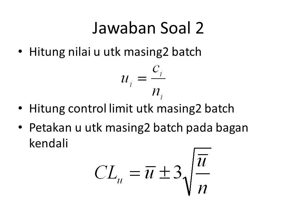Jawaban Soal 2 Hitung nilai u utk masing2 batch Hitung control limit utk masing2 batch Petakan u utk masing2 batch pada bagan kendali