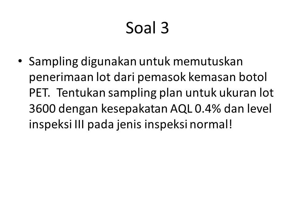 Jawaban Soal 3 Diketahui : – N= 3600 – Inspeksi level III, normal – AQL = 0.4% Jawab: – Kode huruf = M – Ukuran sampel (n) = 315 – Pada AQL 0.4% maka Ac=3; Re=4 – Kesimpulan : Pada ukuran lot 3600, maka jumlah sampel yang diambil adalah 315 buah.
