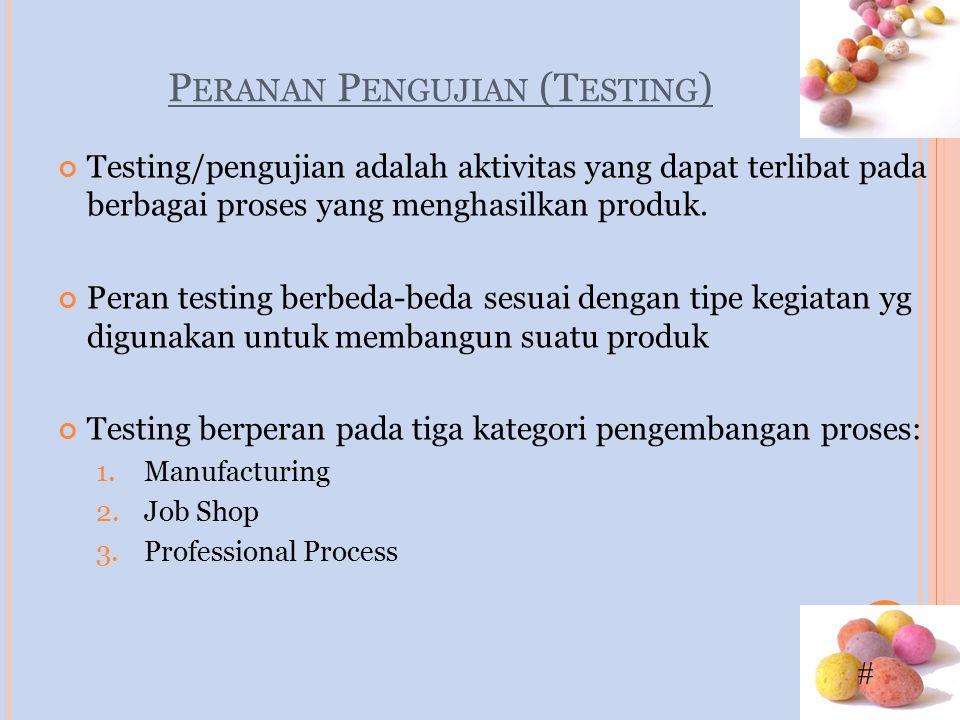 # P ERANAN P ENGUJIAN (T ESTING ) Testing/pengujian adalah aktivitas yang dapat terlibat pada berbagai proses yang menghasilkan produk. Peran testing