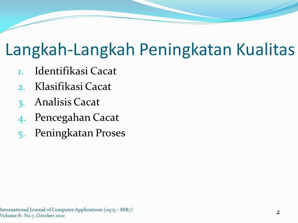 Langkah-Langkah Peningkatan Kualitas 1. Identifikasi Cacat 2. Klasifikasi Cacat 3. Analisis Cacat 4. Pencegahan Cacat 5. Peningkatan Proses Internatio