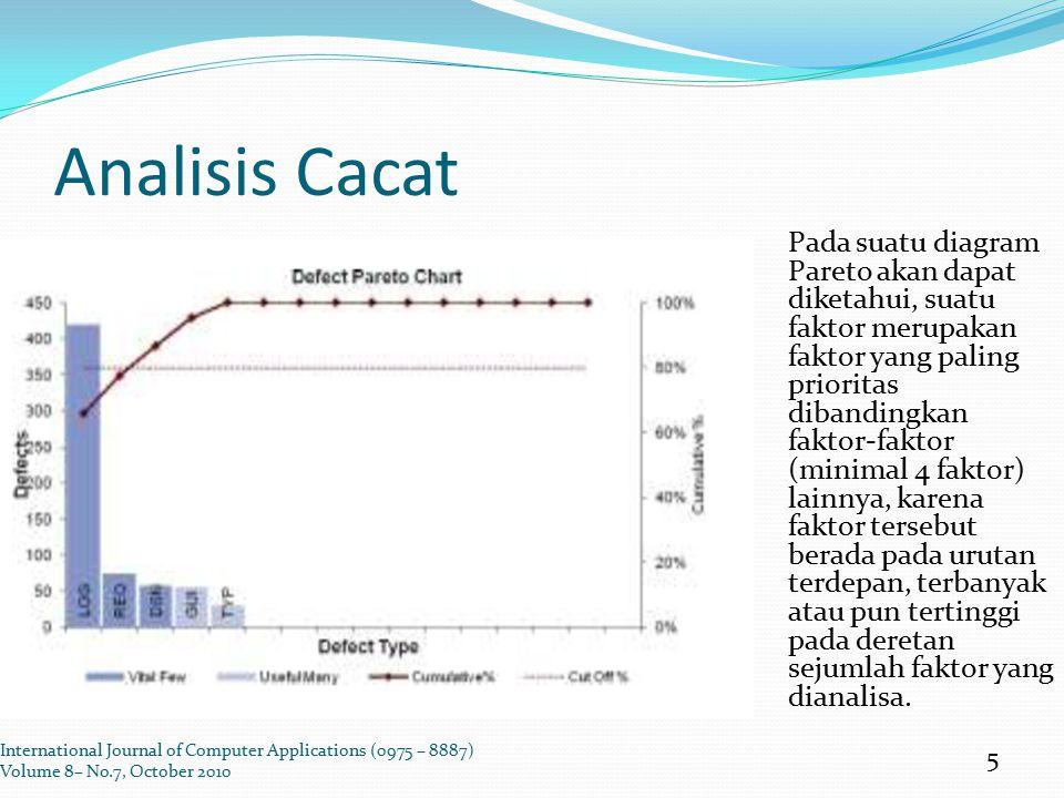 Analisis Cacat Pada suatu diagram Pareto akan dapat diketahui, suatu faktor merupakan faktor yang paling prioritas dibandingkan faktor-faktor (minimal