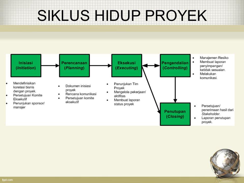 PROSES EKSEKUSI PROYEK Proses eksekusi/pelaksanaan proyek adalah mengkoordinasikan orang dan sumber daya lain yang digunakan untuk menjalankan rencana dan menghasilkan output dari proyek.