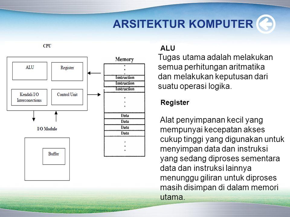 ARSITEKTUR KOMPUTER ALU Tugas utama adalah melakukan semua perhitungan aritmatika dan melakukan keputusan dari suatu operasi logika. Register Alat pen