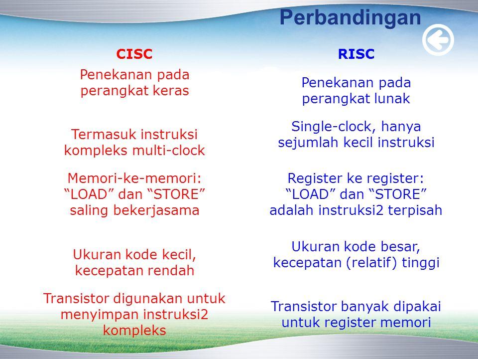 Perbandingan CISCRISC Penekanan pada perangkat keras Penekanan pada perangkat lunak Termasuk instruksi kompleks multi-clock Single-clock, hanya sejuml
