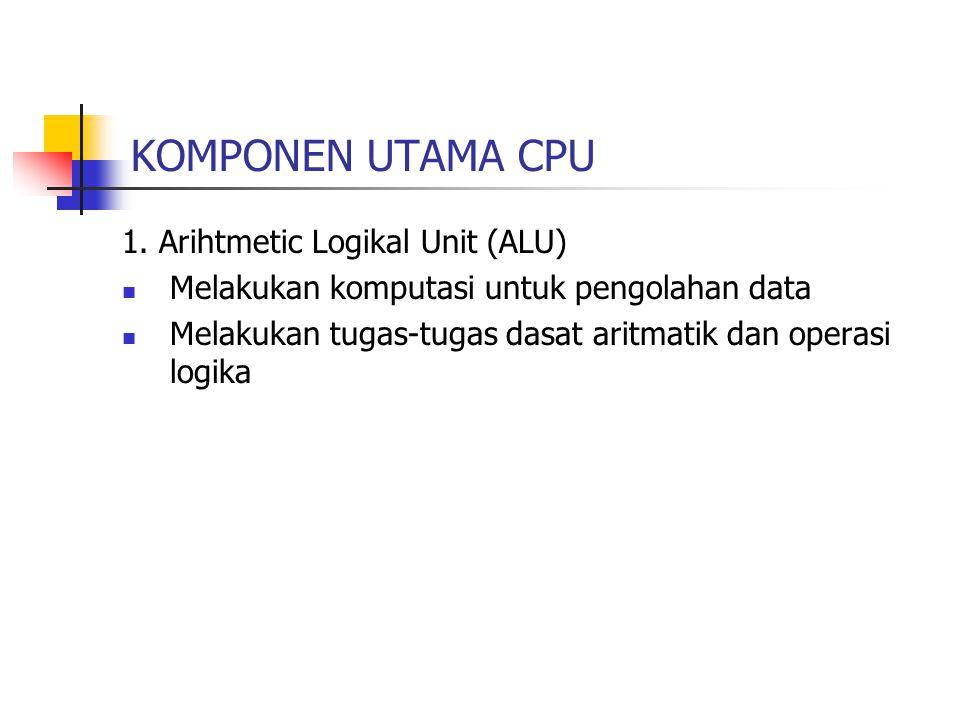STRUKTUR INTERNAL CPU Status Flag Shifter Logika Aritmatik Unit Aritmatika dan Logika BUS CPU IN TER NAL Register Unit Control Jalur Kontrol