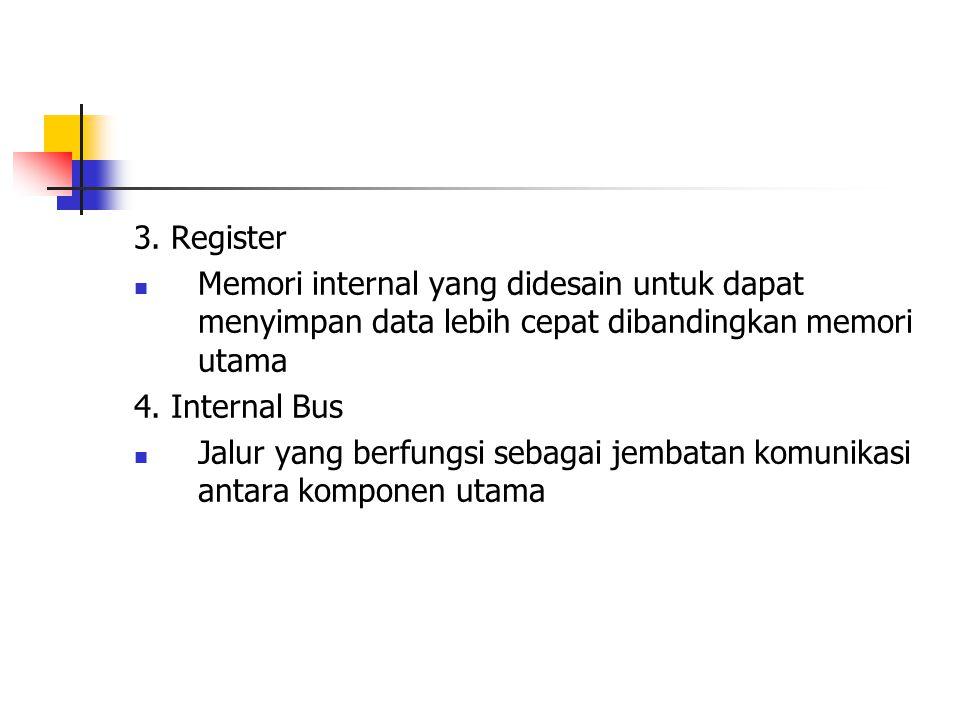 3. Register Memori internal yang didesain untuk dapat menyimpan data lebih cepat dibandingkan memori utama 4. Internal Bus Jalur yang berfungsi sebaga