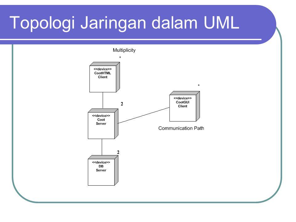 Topologi Jaringan dalam UML