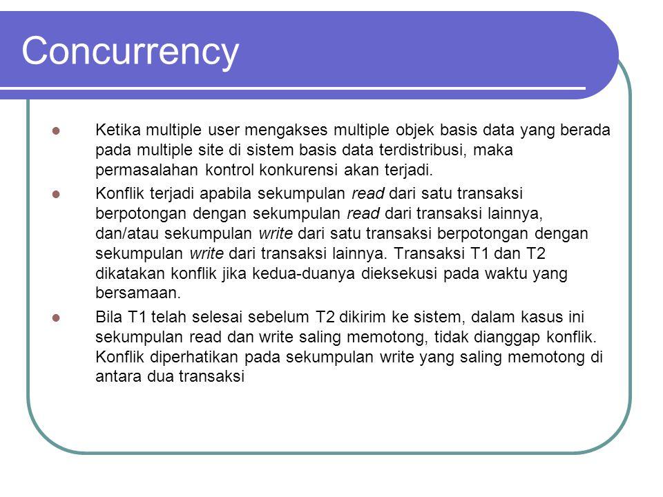 Concurrency Ketika multiple user mengakses multiple objek basis data yang berada pada multiple site di sistem basis data terdistribusi, maka permasala