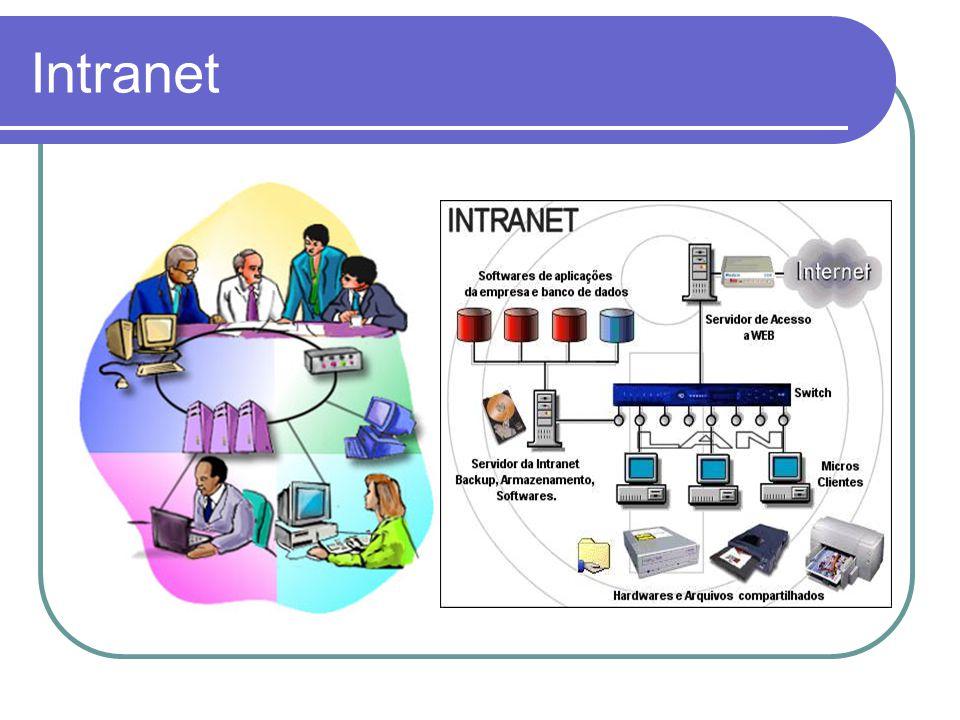 Extranet dan VPN