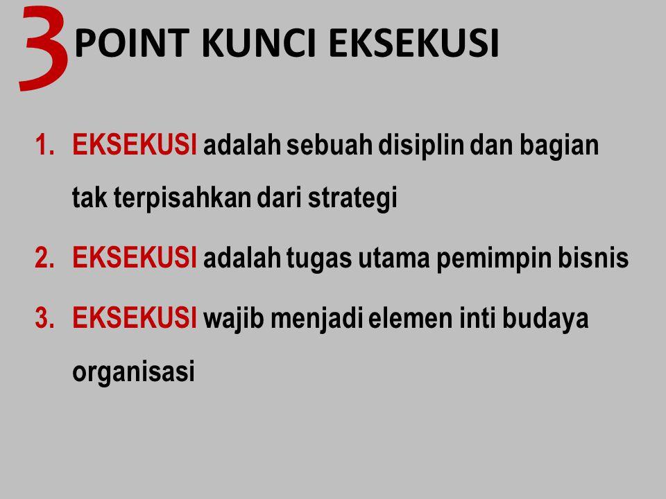 POINT KUNCI EKSEKUSI 1.EKSEKUSI adalah sebuah disiplin dan bagian tak terpisahkan dari strategi 2.EKSEKUSI adalah tugas utama pemimpin bisnis 3.EKSEKU