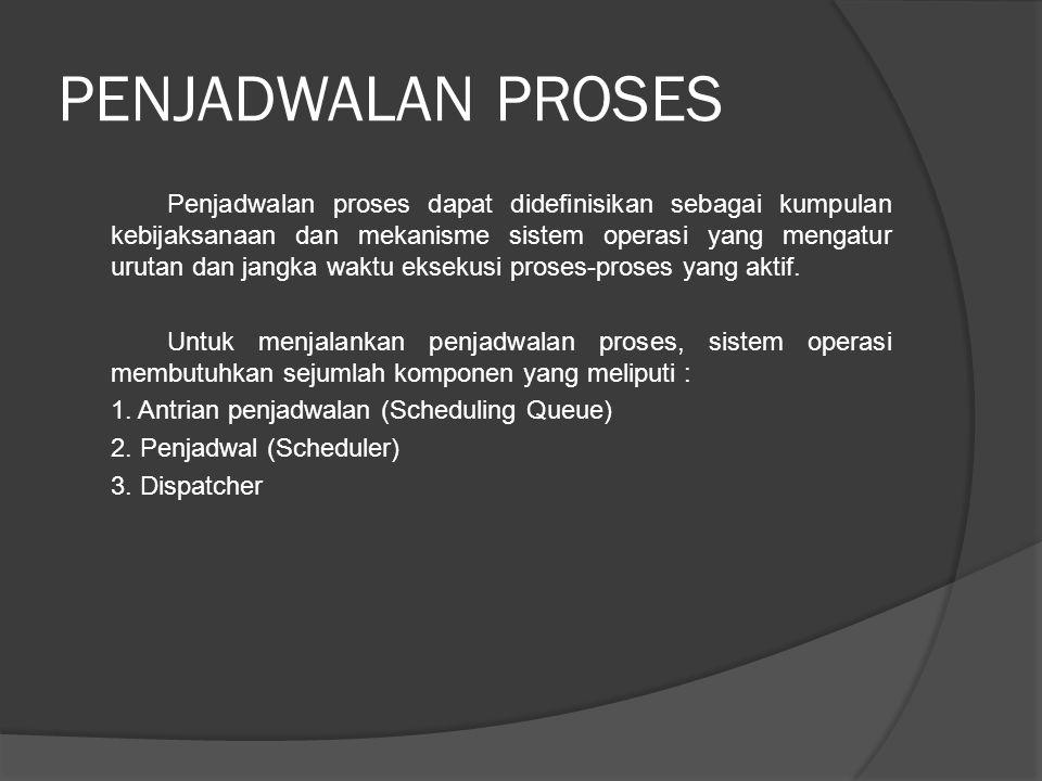 PENJADWALAN PROSES Penjadwalan proses dapat didefinisikan sebagai kumpulan kebijaksanaan dan mekanisme sistem operasi yang mengatur urutan dan jangka waktu eksekusi proses-proses yang aktif.