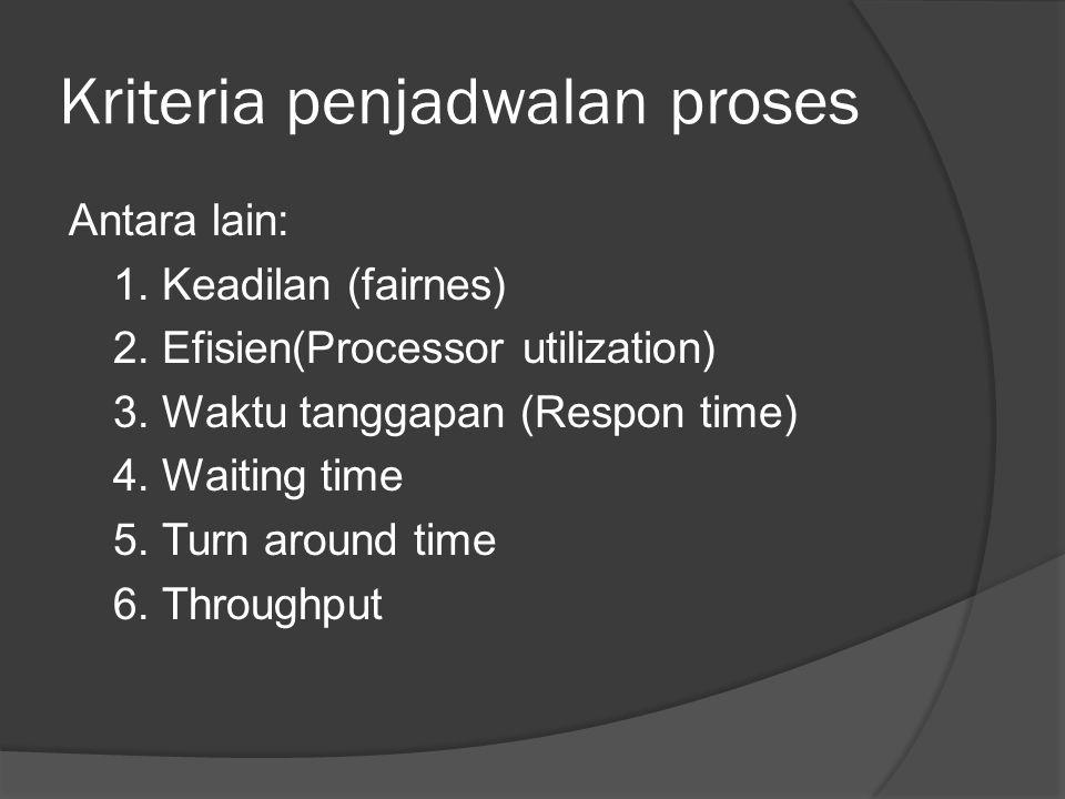 Kriteria penjadwalan proses Antara lain: 1.Keadilan (fairnes) 2.