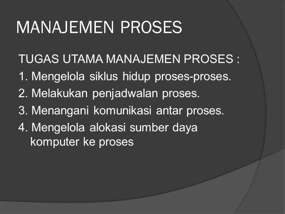 1.Pengelolaan siklus hidup proses Pengelolaan siklus hidup proses meliputi : a.