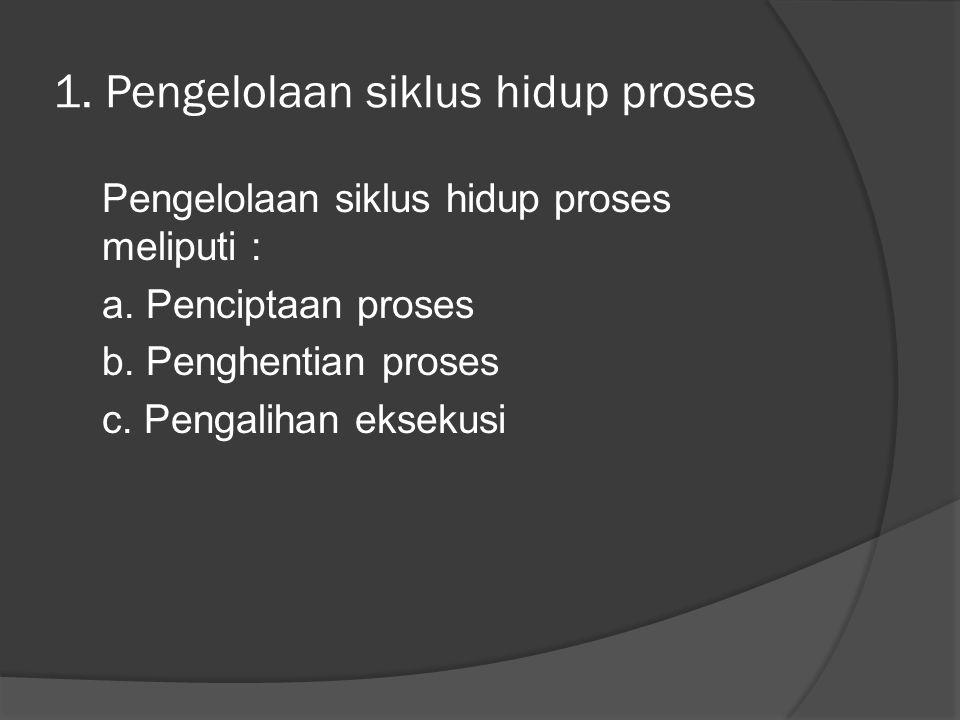 Strategi dasar penjadwalan Yaitu : 1. Non-preemptive 2. Preemptive