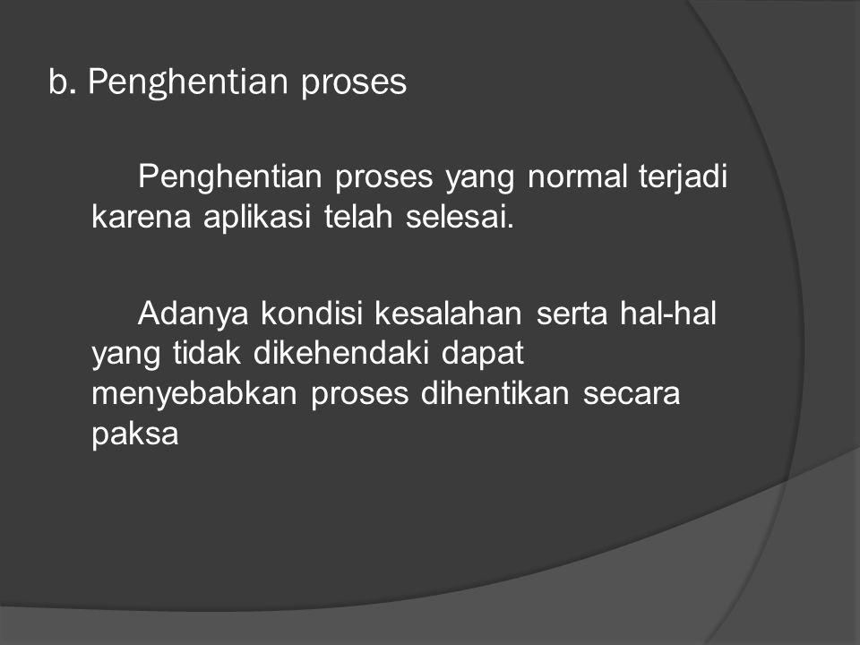 TUGAS MAHASISWA Ringkas materi pada slide 7 ini .