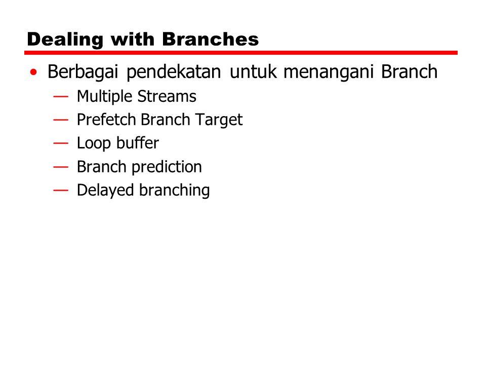 Dealing with Branches Berbagai pendekatan untuk menangani Branch —Multiple Streams —Prefetch Branch Target —Loop buffer —Branch prediction —Delayed br