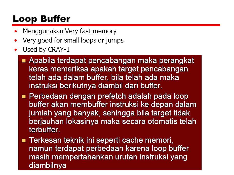 Loop Buffer Menggunakan Very fast memory Very good for small loops or jumps Used by CRAY-1