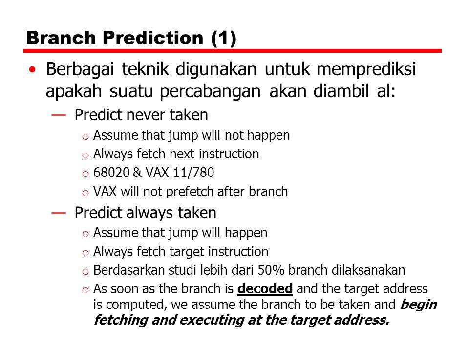 Branch Prediction (1) Berbagai teknik digunakan untuk memprediksi apakah suatu percabangan akan diambil al: —Predict never taken o Assume that jump wi
