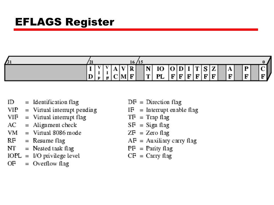 EFLAGS Register