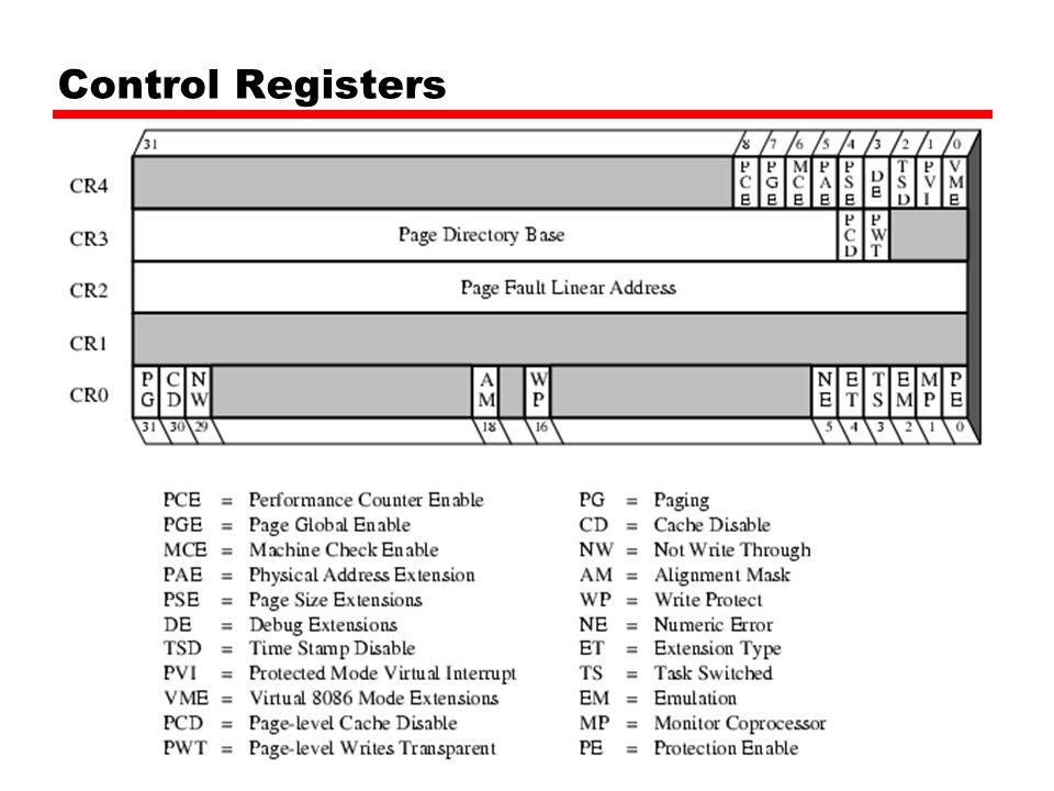 Control Registers
