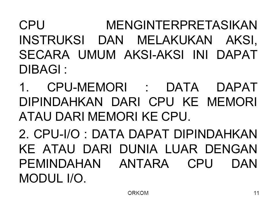 ORKOM11 CPU MENGINTERPRETASIKAN INSTRUKSI DAN MELAKUKAN AKSI, SECARA UMUM AKSI-AKSI INI DAPAT DIBAGI : 1. CPU-MEMORI : DATA DAPAT DIPINDAHKAN DARI CPU
