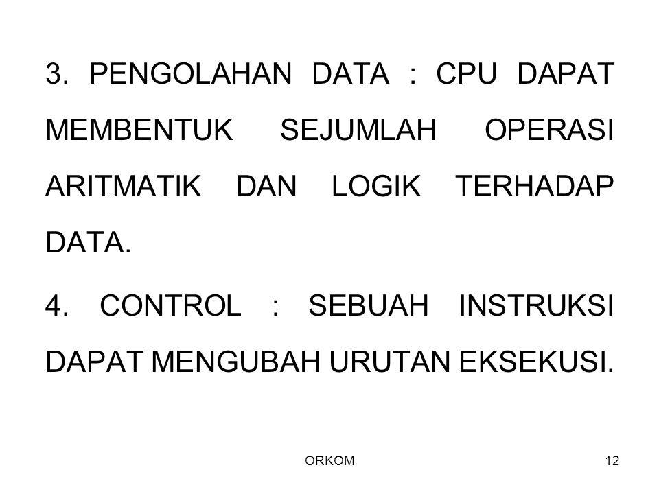 ORKOM12 3. PENGOLAHAN DATA : CPU DAPAT MEMBENTUK SEJUMLAH OPERASI ARITMATIK DAN LOGIK TERHADAP DATA. 4. CONTROL : SEBUAH INSTRUKSI DAPAT MENGUBAH URUT