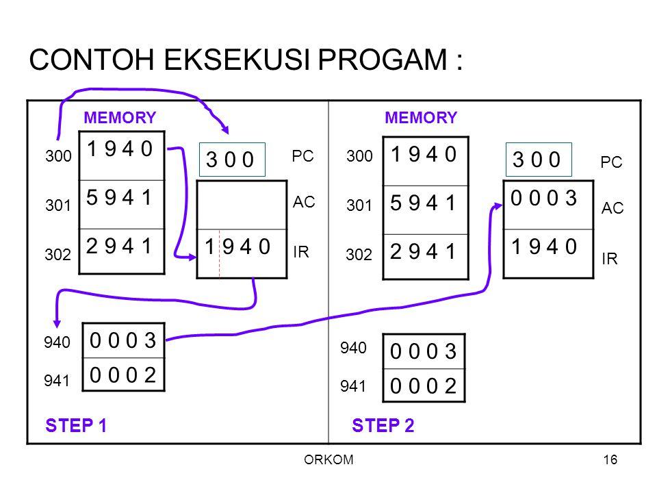 ORKOM16 CONTOH EKSEKUSI PROGAM : 1 9 4 0 5 9 4 1 2 9 4 1 MEMORY 300 301 302 0 0 0 3 0 0 0 2 940 941 1 9 4 0 PC AC IR 3 0 0 STEP 1 300 301 302 1 9 4 0 5 9 4 1 2 9 4 1 0 0 0 3 1 9 4 0 3 0 0 PC AC IR MEMORY 0 0 0 3 0 0 0 2 940 941 STEP 2