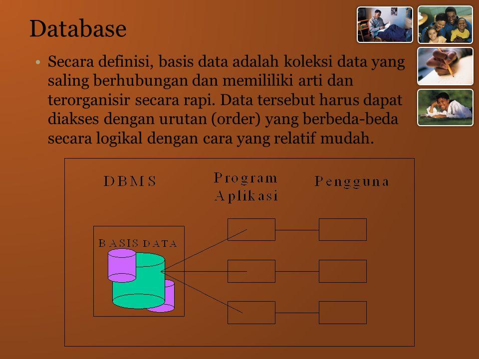 Database Secara definisi, basis data adalah koleksi data yang saling berhubungan dan memililiki arti dan terorganisir secara rapi.