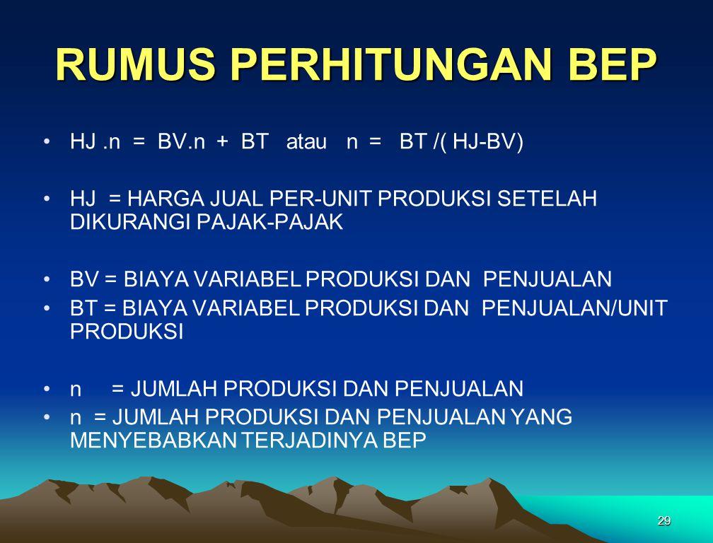 29 RUMUS PERHITUNGAN BEP HJ.n = BV.n + BT atau n = BT /( HJ-BV) HJ = HARGA JUAL PER-UNIT PRODUKSI SETELAH DIKURANGI PAJAK-PAJAK BV = BIAYA VARIABEL PRODUKSI DAN PENJUALAN BT = BIAYA VARIABEL PRODUKSI DAN PENJUALAN/UNIT PRODUKSI n = JUMLAH PRODUKSI DAN PENJUALAN n = JUMLAH PRODUKSI DAN PENJUALAN YANG MENYEBABKAN TERJADINYA BEP